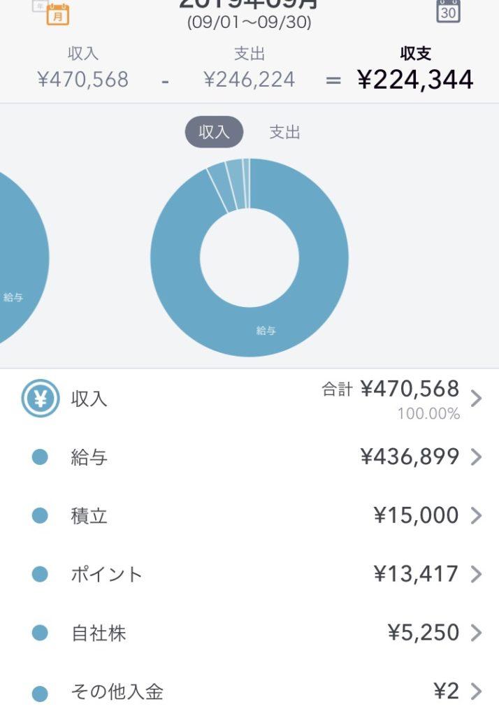 2019年9月の収入