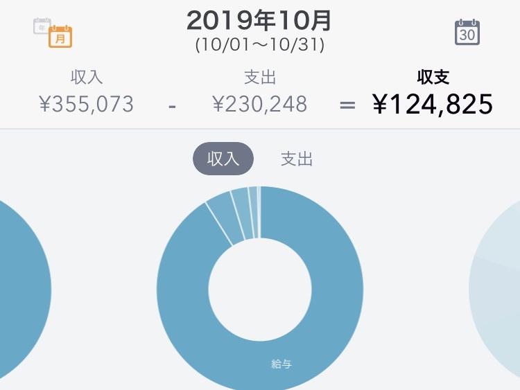 2019年10月の収入