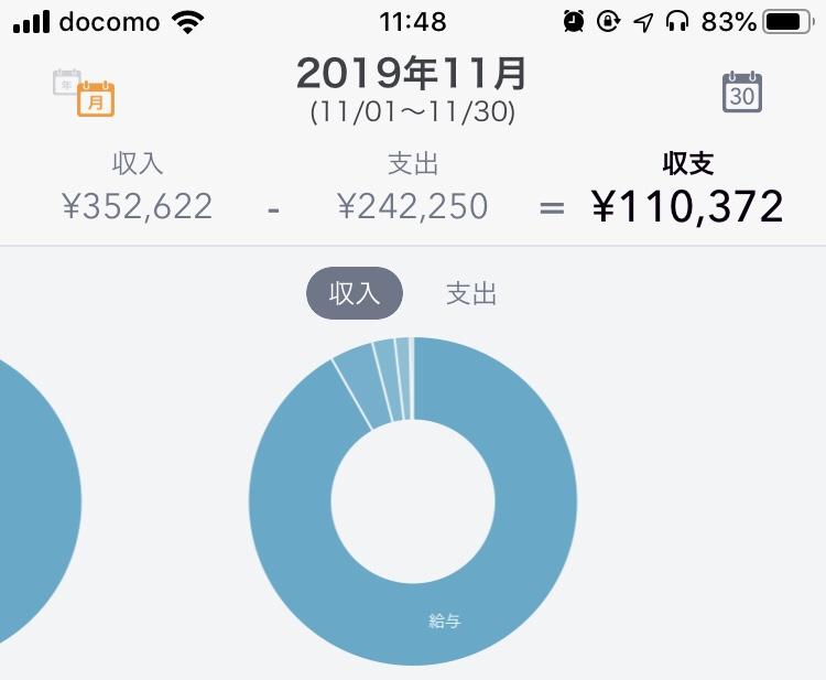 2019年11月の収入